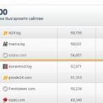 Slojno.com влезе в ТОП 100 на българските сайтове!